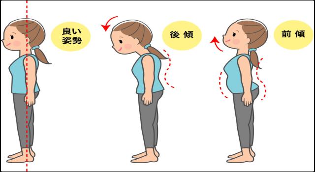 【足利 なごみ整骨院】では、悪い姿勢を楽な姿勢に変えていく整体をおこなっています。