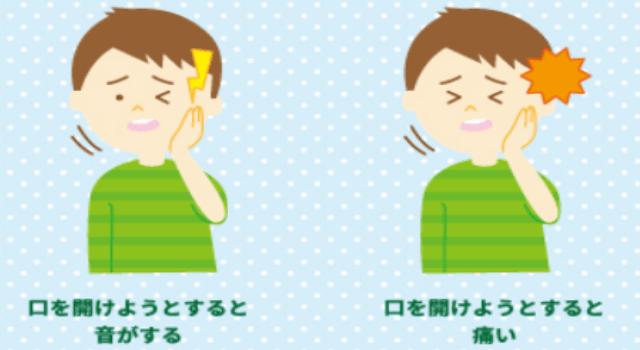 「顎関節症」の画像