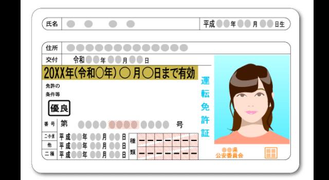 交通事故が起こった時の「免許証の確認」の説明画像です。